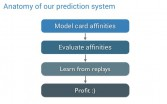 Prediction workflow