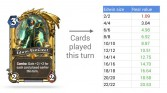 Edwin VanCleef card analyzed
