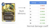 The number of minions matters
