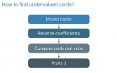 Card evaluation workflow