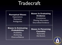 Tradecraft - evaluating biases