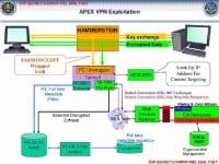 MITM attack on VPN traffic