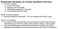 Using disposable hardware right