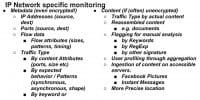 Data retrievable from traffic analysis