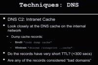 Monitoring DNS activity