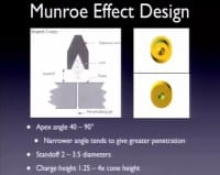 Leveraging the Munroe effect