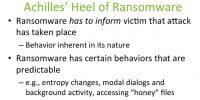 The weak link in ransomware activity