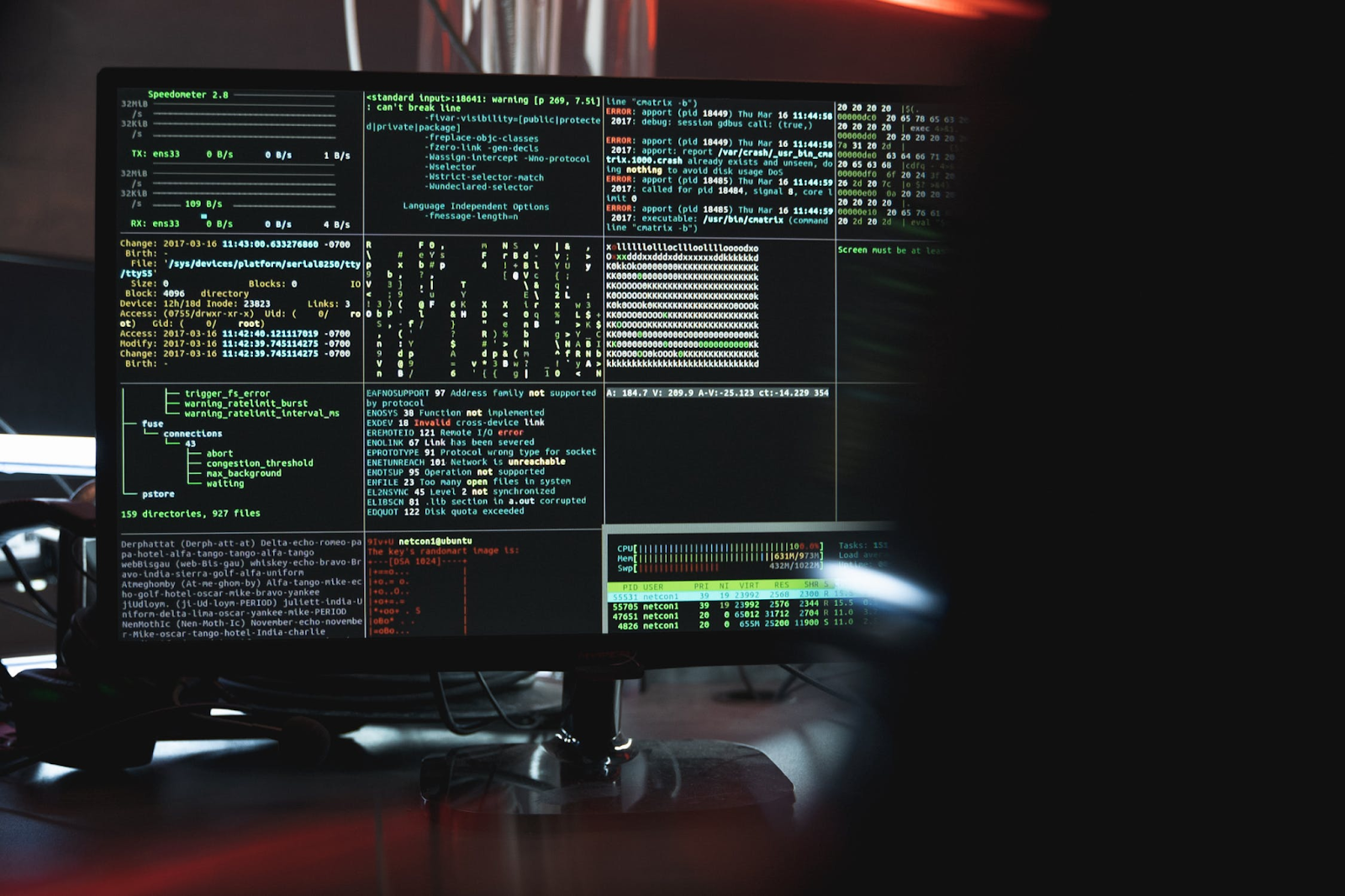 Protect Your Organization Against Cybercrime